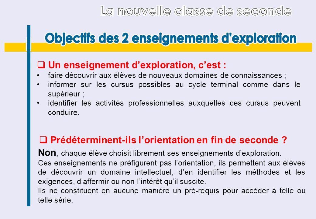 Un enseignement dexploration, cest : faire découvrir aux élèves de nouveaux domaines de connaissances ; informer sur les cursus possibles au cycle ter