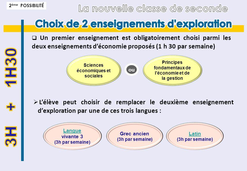 Lélève peut choisir de remplacer le deuxième enseignement dexploration par une de ces trois langues : 2 ème POSSIBILITÉ Un premier enseignement est ob