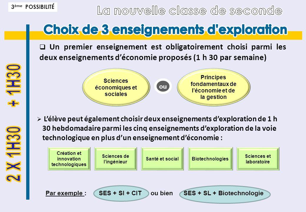 3 ème POSSIBILITÉ Lélève peut également choisir deux enseignements dexploration de 1 h 30 hebdomadaire parmi les cinq enseignements dexploration de la