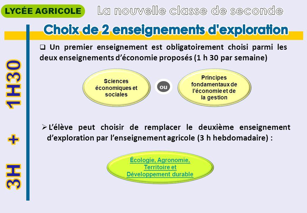 Un premier enseignement est obligatoirement choisi parmi les deux enseignements déconomie proposés (1 h 30 par semaine) LYCÉE AGRICOLE Lélève peut cho