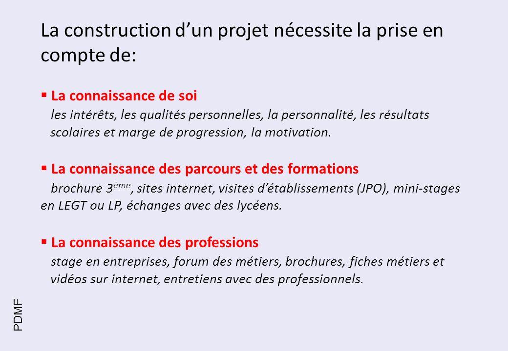 La construction dun projet nécessite la prise en compte de: La connaissance de soi les intérêts, les qualités personnelles, la personnalité, les résul