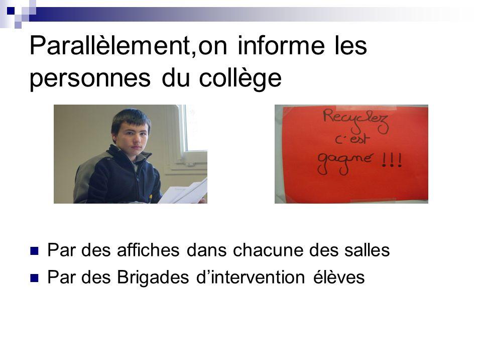 Parallèlement,on informe les personnes du collège Par des affiches dans chacune des salles Par des Brigades dintervention élèves
