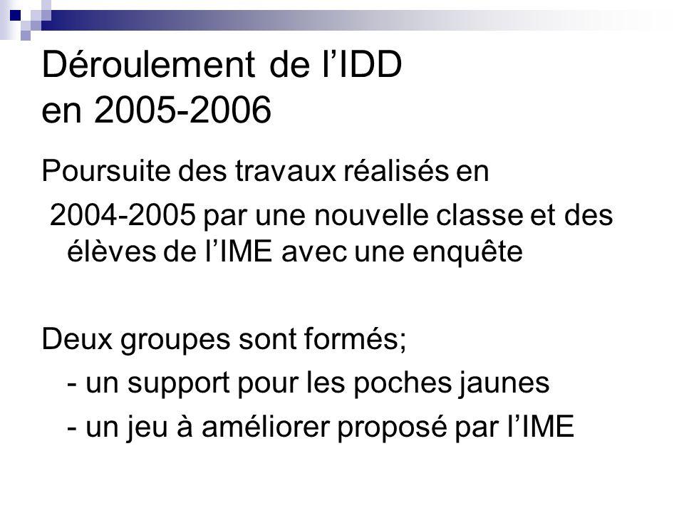Déroulement de lIDD en 2005-2006 Poursuite des travaux réalisés en 2004-2005 par une nouvelle classe et des élèves de lIME avec une enquête Deux group