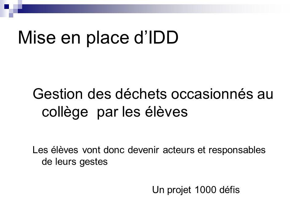 Déroulement de lIDD en 2004-2005 Tout dabord, lorganisation du tri des déchets générés dans létablissement et la récupération de ceux-ci par les élèves.