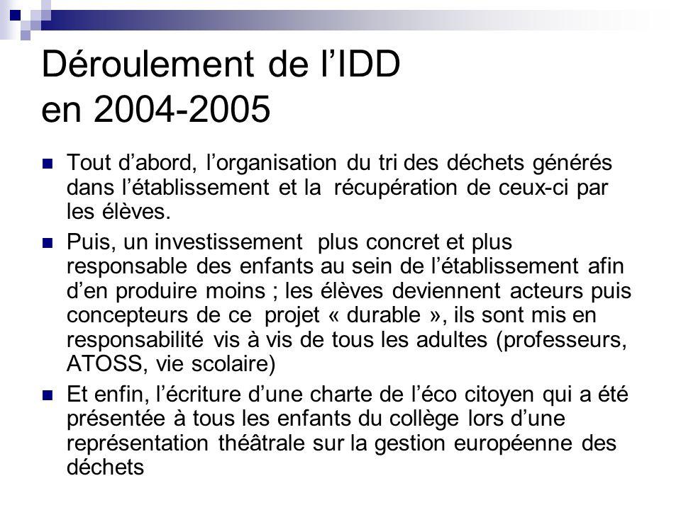 Déroulement de lIDD en 2004-2005 Tout dabord, lorganisation du tri des déchets générés dans létablissement et la récupération de ceux-ci par les élève