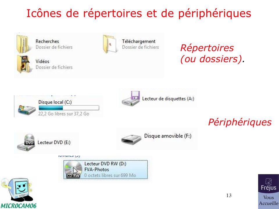13 Icônes de répertoires et de périphériques Répertoires (ou dossiers). Périphériques