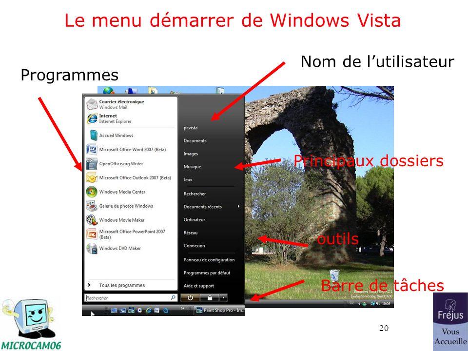 20 Le menu démarrer de Windows Vista Programmes Nom de lutilisateur outils Barre de tâches Principaux dossiers