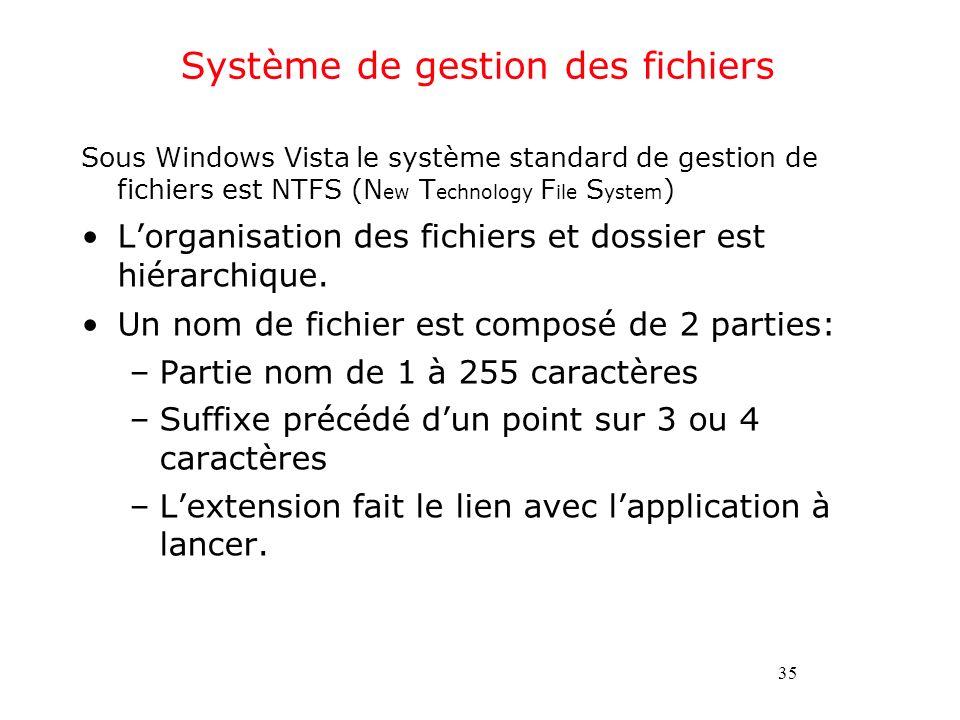 35 Système de gestion des fichiers Sous Windows Vista le système standard de gestion de fichiers est NTFS (N ew T echnology F ile S ystem ) Lorganisation des fichiers et dossier est hiérarchique.