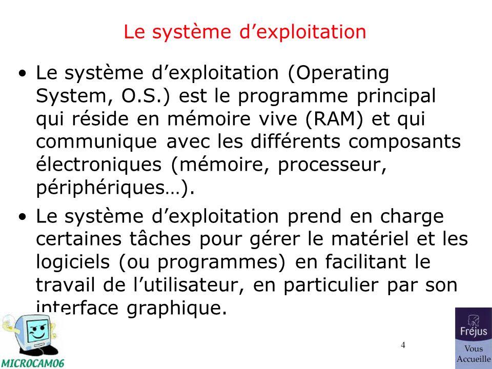 4 Le système dexploitation Le système dexploitation (Operating System, O.S.) est le programme principal qui réside en mémoire vive (RAM) et qui communique avec les différents composants électroniques (mémoire, processeur, périphériques…).