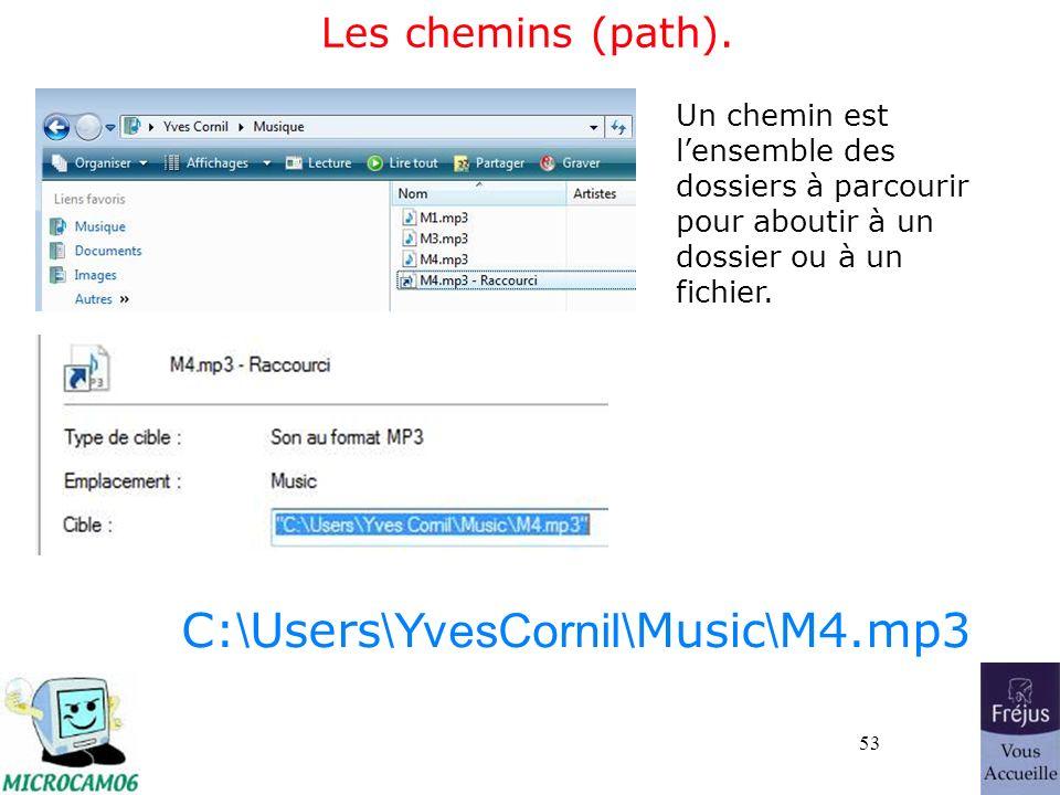 53 Les chemins (path).