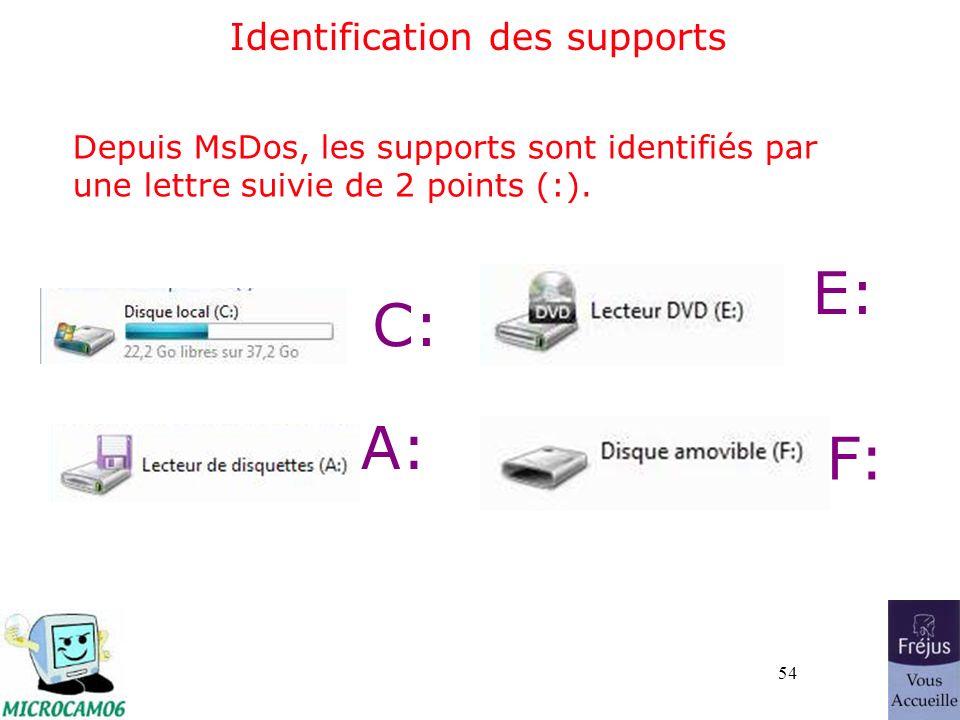 54 Identification des supports Depuis MsDos, les supports sont identifiés par une lettre suivie de 2 points (:).