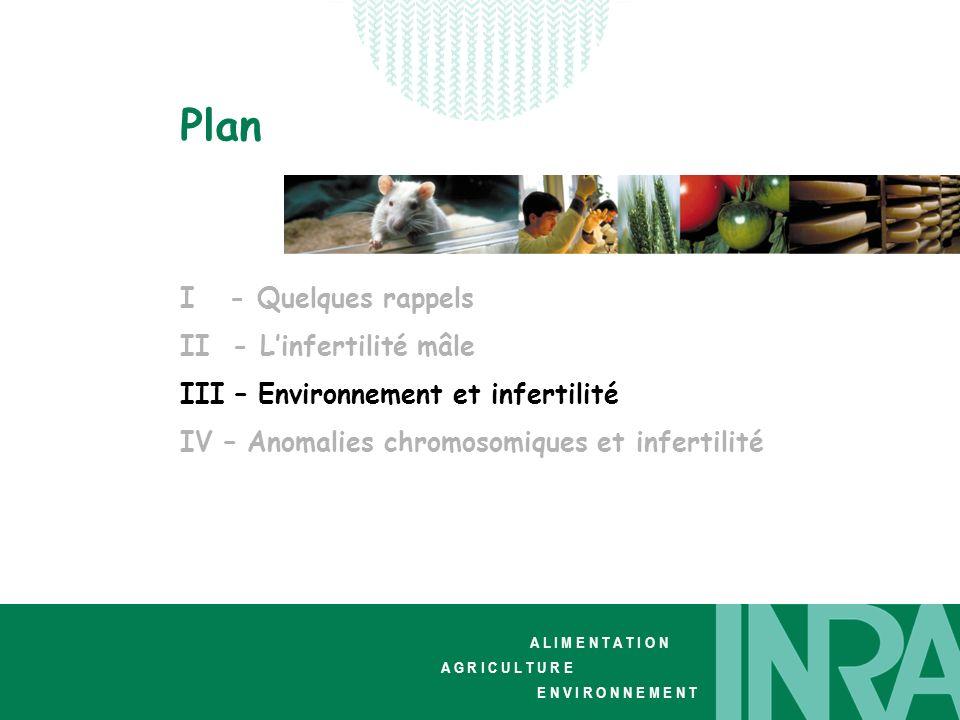 A L I M E N T A T I O N A G R I C U L T U R E E N V I R O N N E M E N T Plan I - Quelques rappels II - Linfertilité mâle III – Environnement et infert