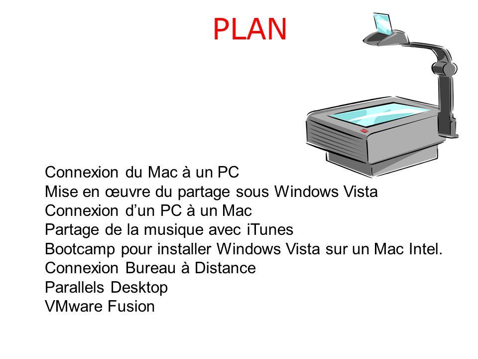 Connexion Mac vers PC