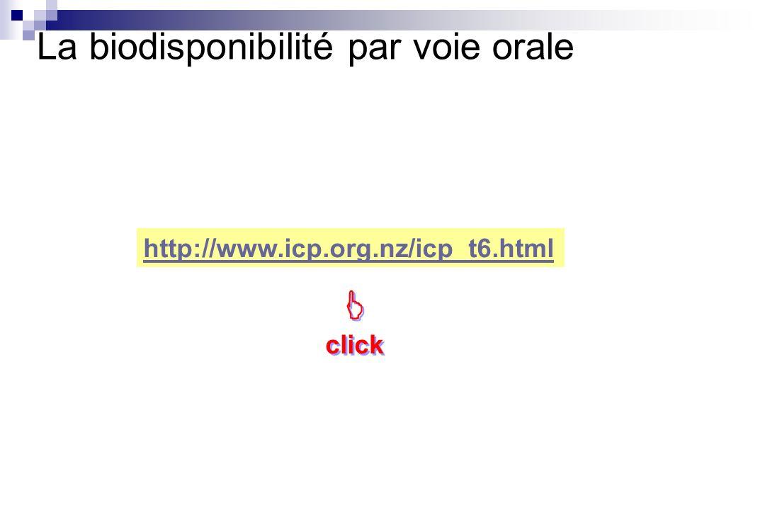 http://www.icp.org.nz/icp_t6.html La biodisponibilité par voie orale click click
