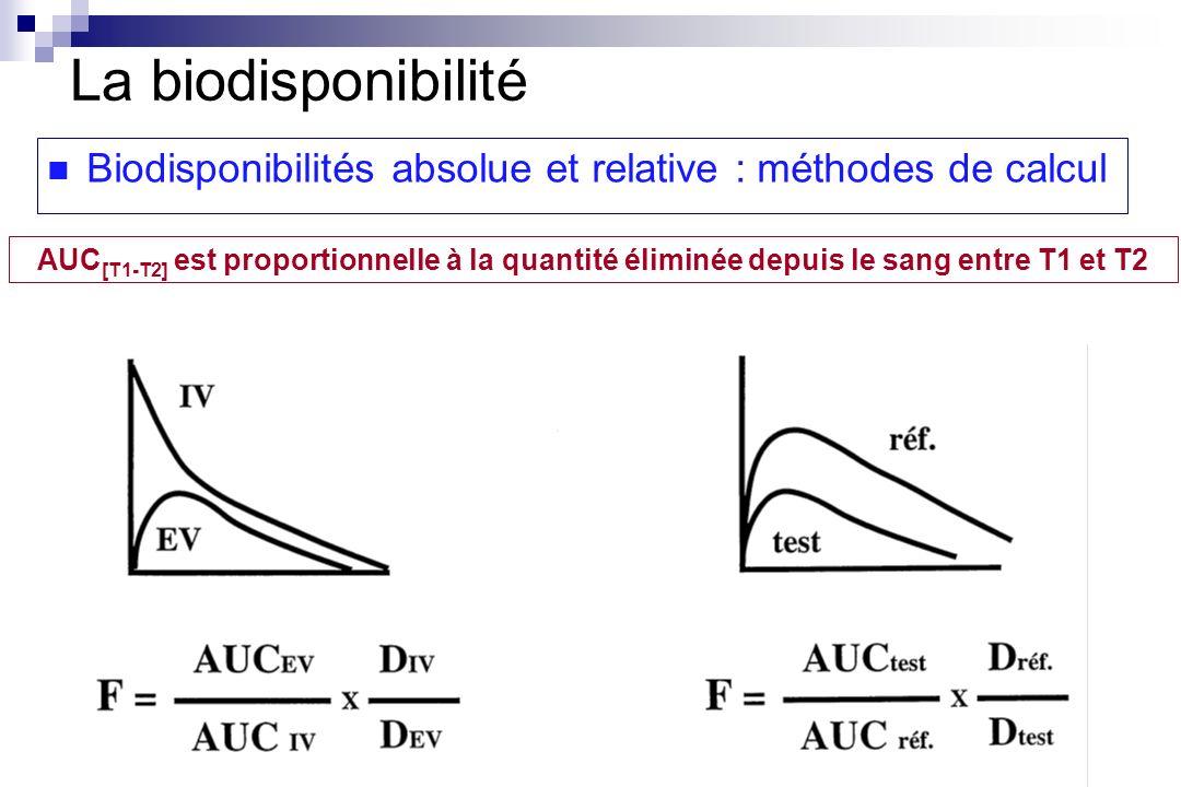 Biodisponibilités absolue et relative : méthodes de calcul AUC [T1-T2] est proportionnelle à la quantité éliminée depuis le sang entre T1 et T2