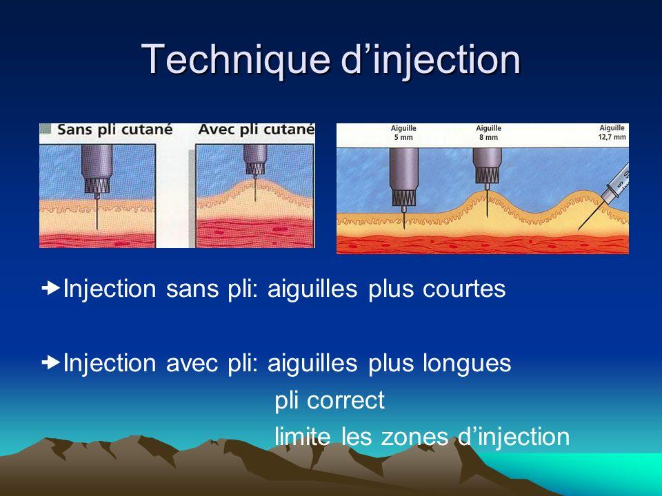 Technique dinjection Injection sans pli: aiguilles plus courtes Injection avec pli: aiguilles plus longues pli correct limite les zones dinjection