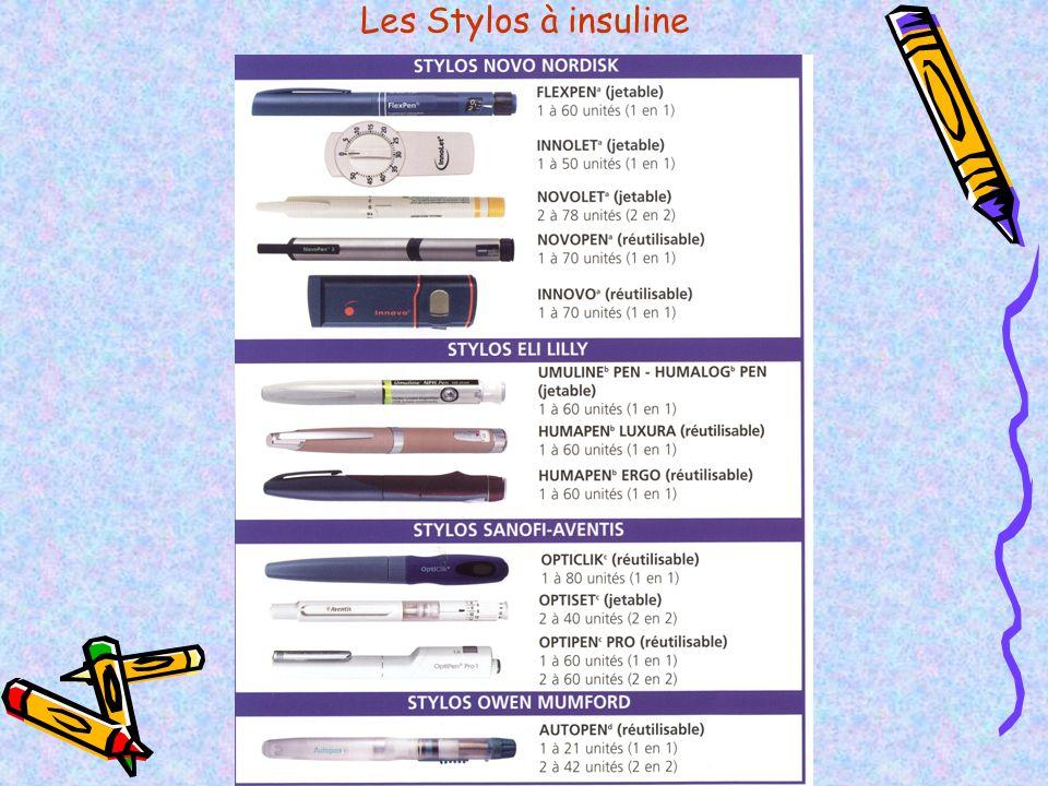 Les Stylos à insuline