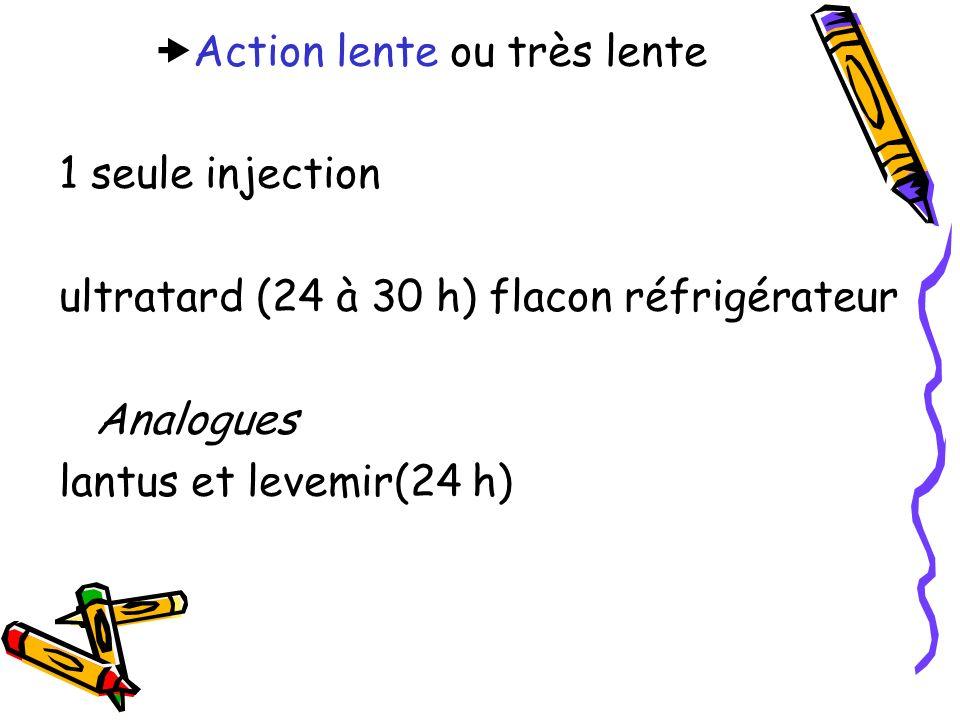 Action lente ou très lente 1 seule injection ultratard (24 à 30 h) flacon réfrigérateur Analogues lantus et levemir(24 h)