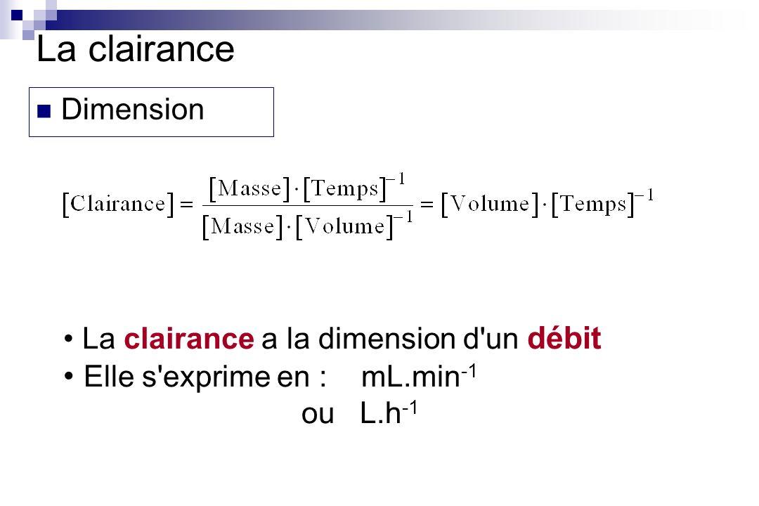 La clairance a la dimension d'un débit Elle s'exprime en :mL.min -1 ou L.h -1 La clairance Dimension
