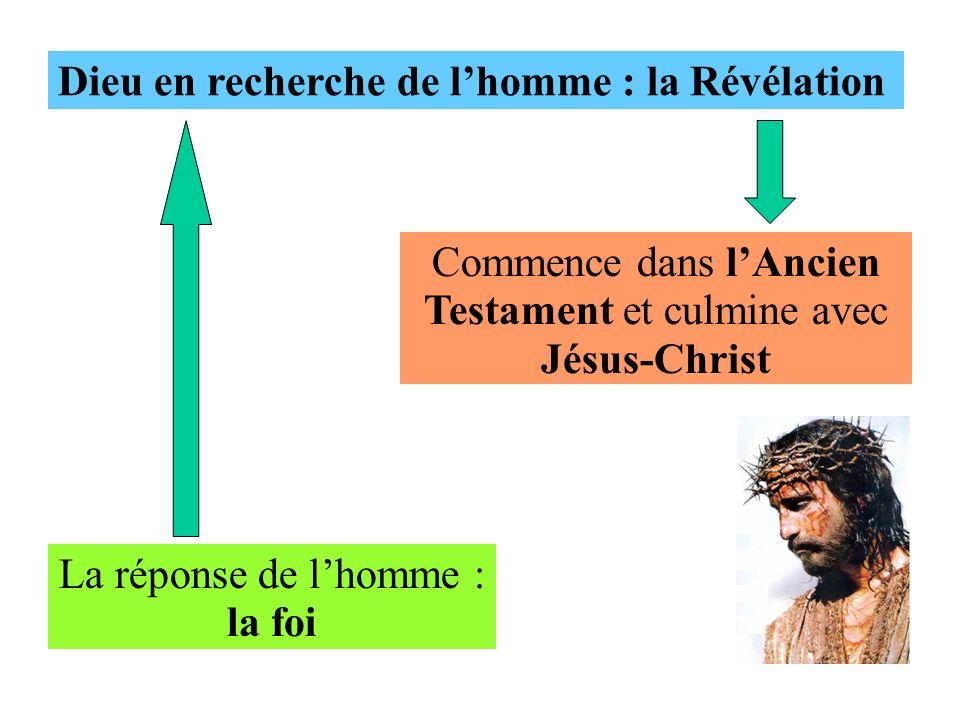 Dieu en recherche de lhomme : la Révélation Commence dans lAncien Testament et culmine avec Jésus-Christ La réponse de lhomme : la foi