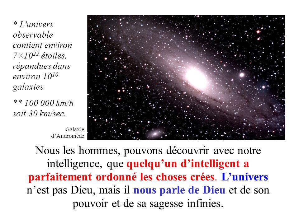 A la rencontre du cosmos avec Hubble, télescope spatial Hubble3Hubble2Hubble1Hubble