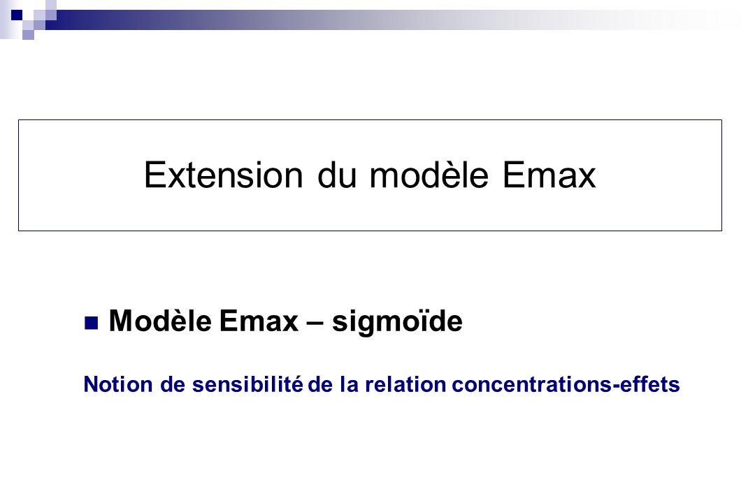 Extension du modèle Emax Modèle Emax – sigmoïde Notion de sensibilité de la relation concentrations-effets