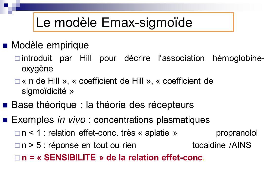 Modèle empirique introduit par Hill pour décrire lassociation hémoglobine- oxygène « n de Hill », « coefficient de Hill », « coefficient de sigmoïdici