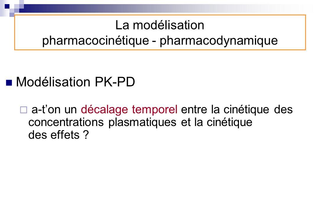 Modélisation PK-PD a-ton un décalage temporel entre la cinétique des concentrations plasmatiques et la cinétique des effets ? La modélisation pharmaco