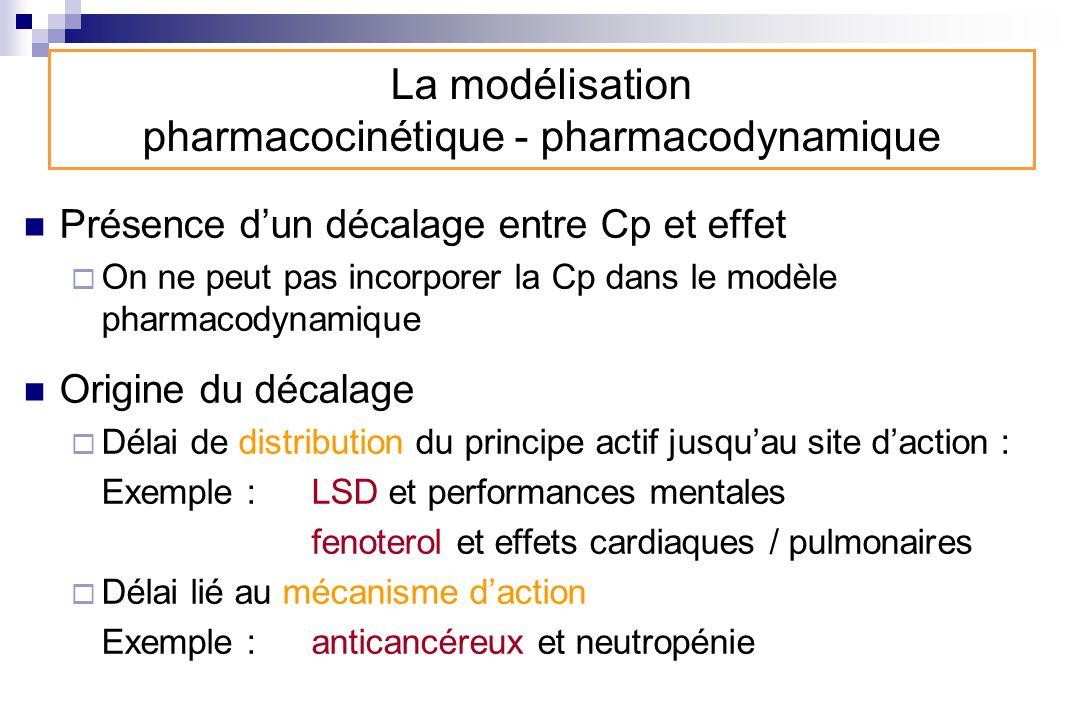 Présence dun décalage entre Cp et effet On ne peut pas incorporer la Cp dans le modèle pharmacodynamique Origine du décalage Délai de distribution du