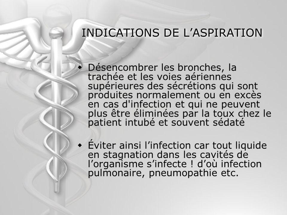 INDICATIONS DE LASPIRATION Désencombrer les bronches, la trachée et les voies aériennes supérieures des sécrétions qui sont produites normalement ou e