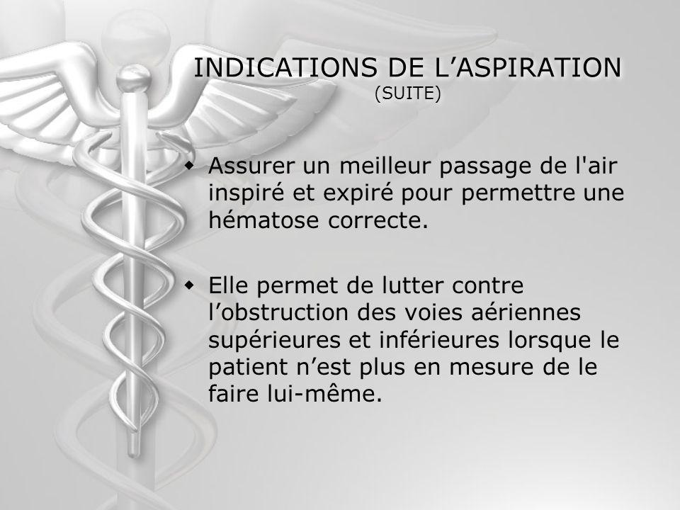 INDICATIONS DE LASPIRATION (SUITE) Assurer un meilleur passage de l'air inspiré et expiré pour permettre une hématose correcte. Elle permet de lutter