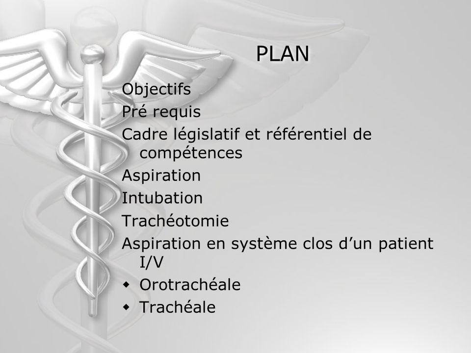 PLAN Objectifs Pré requis Cadre législatif et référentiel de compétences Aspiration Intubation Trachéotomie Aspiration en système clos dun patient I/V