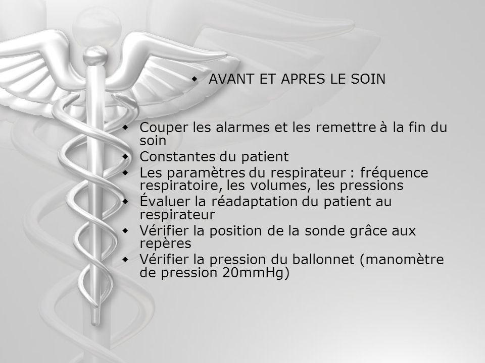 AVANT ET APRES LE SOIN Couper les alarmes et les remettre à la fin du soin Constantes du patient Les paramètres du respirateur : fréquence respiratoir