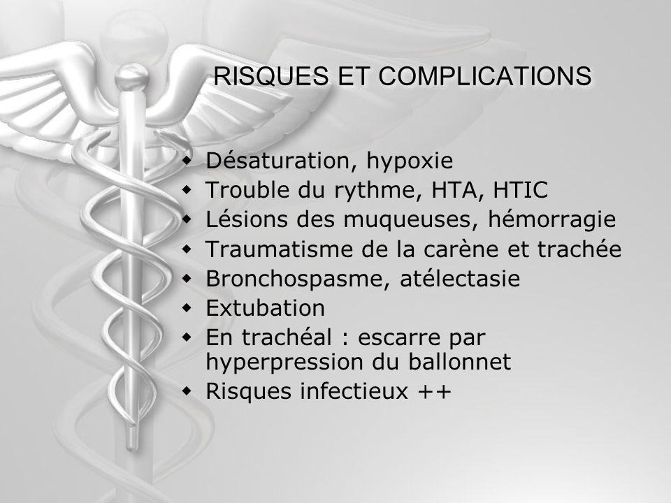 RISQUES ET COMPLICATIONS Désaturation, hypoxie Trouble du rythme, HTA, HTIC Lésions des muqueuses, hémorragie Traumatisme de la carène et trachée Bron