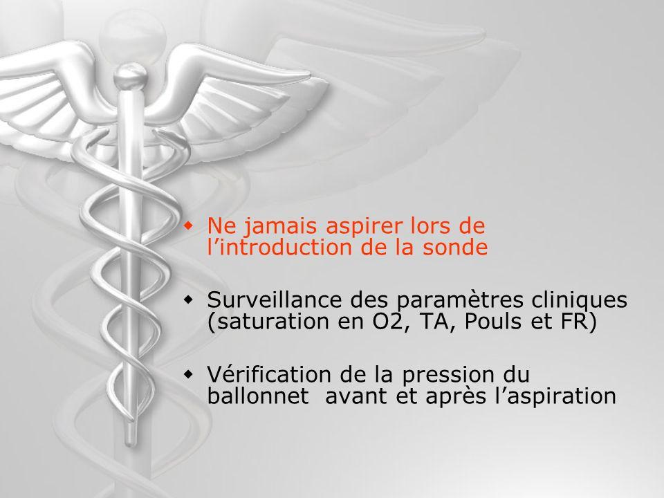 Ne jamais aspirer lors de lintroduction de la sonde Surveillance des paramètres cliniques (saturation en O2, TA, Pouls et FR) Vérification de la press