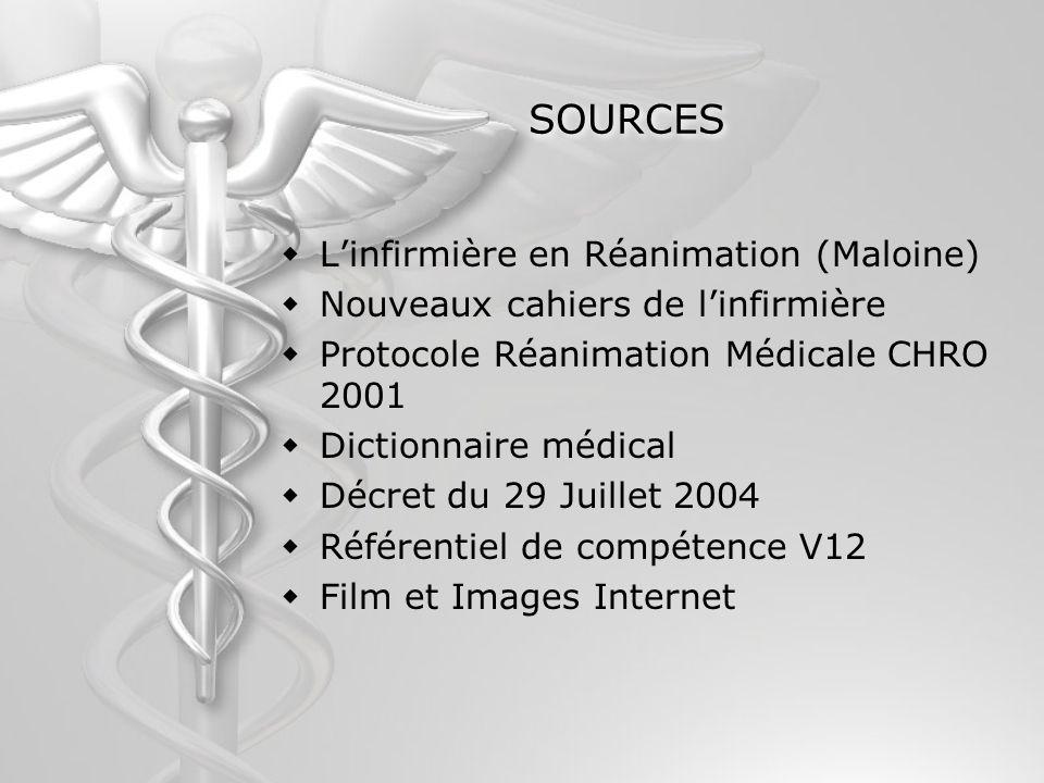 SOURCES Linfirmière en Réanimation (Maloine) Nouveaux cahiers de linfirmière Protocole Réanimation Médicale CHRO 2001 Dictionnaire médical Décret du 2