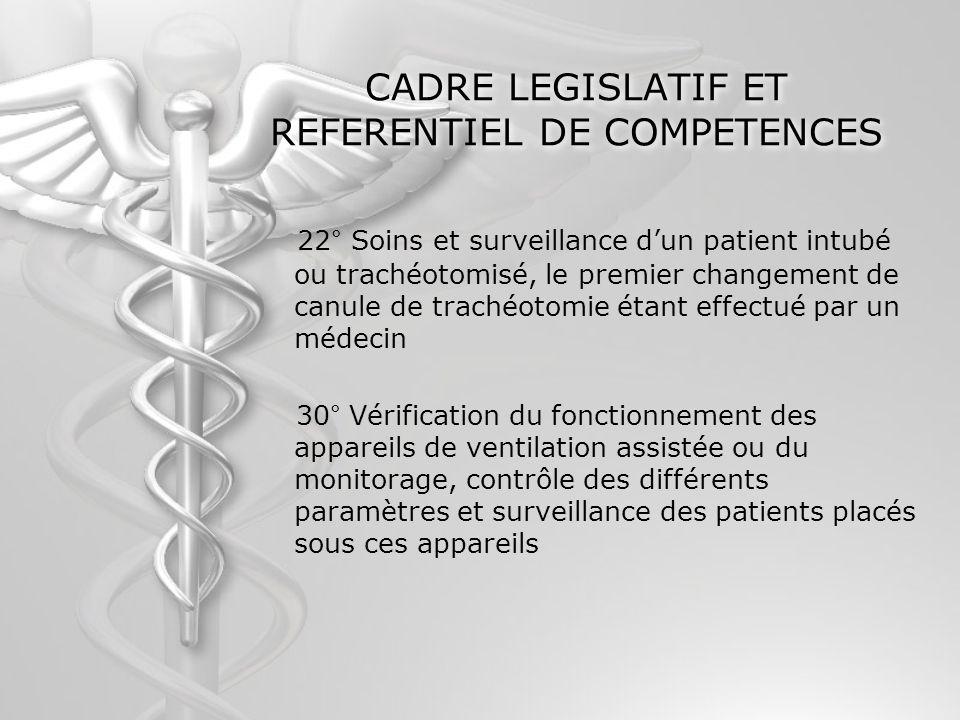 CADRE LEGISLATIF ET REFERENTIEL DE COMPETENCES 22° Soins et surveillance dun patient intubé ou trachéotomisé, le premier changement de canule de trach
