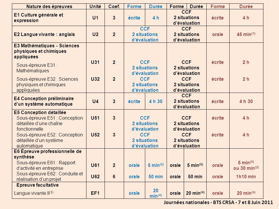 Journées nationales - BTS CRSA - 7 et 8 Juin 2011 Nature des épreuvesUnitéCoef.FormeDuréeFormeDuréeFormeDurée E1 Culture générale et expression U13écr