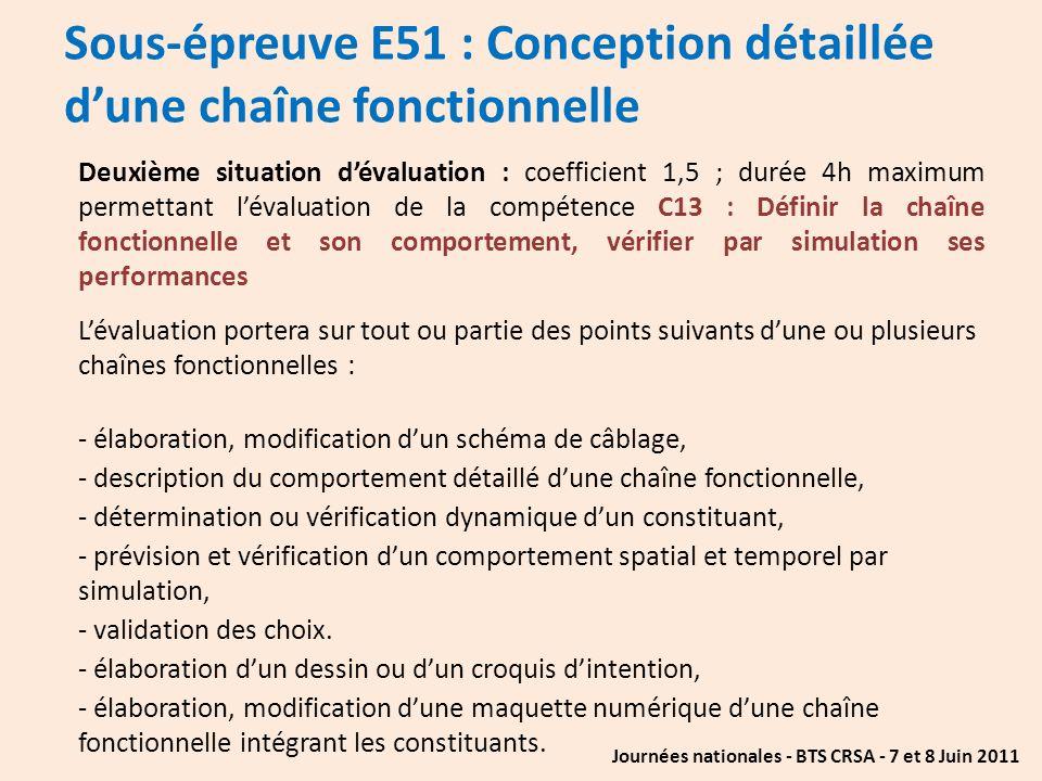 Journées nationales - BTS CRSA - 7 et 8 Juin 2011 Sous-épreuve E51 : Conception détaillée dune chaîne fonctionnelle Deuxième situation dévaluation : c