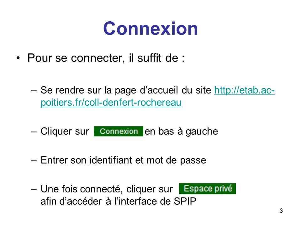 4 Interface SPIP Après avoir cliqué sur « Espace privé », voici la page daccueil de linterface SPIP