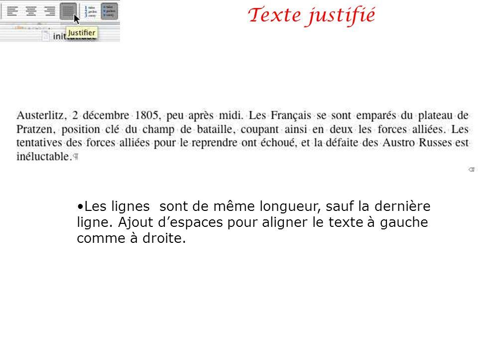 Texte justifié Les lignes sont de même longueur, sauf la dernière ligne. Ajout despaces pour aligner le texte à gauche comme à droite.