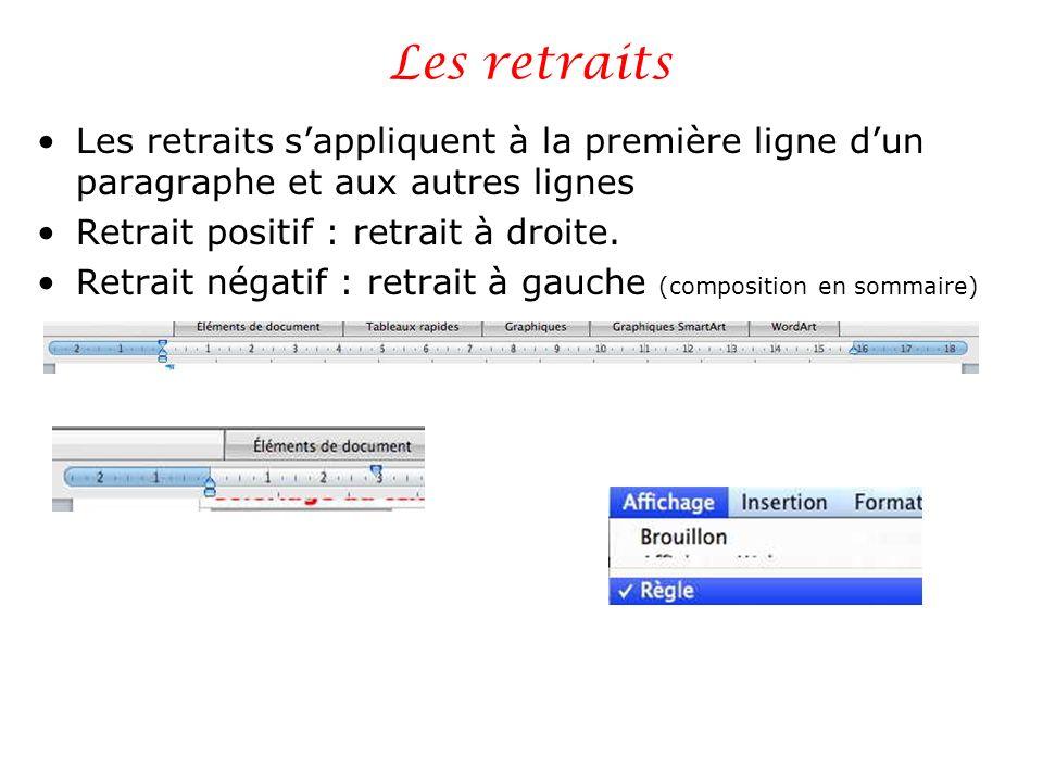Les retraits Les retraits sappliquent à la première ligne dun paragraphe et aux autres lignes Retrait positif : retrait à droite. Retrait négatif : re
