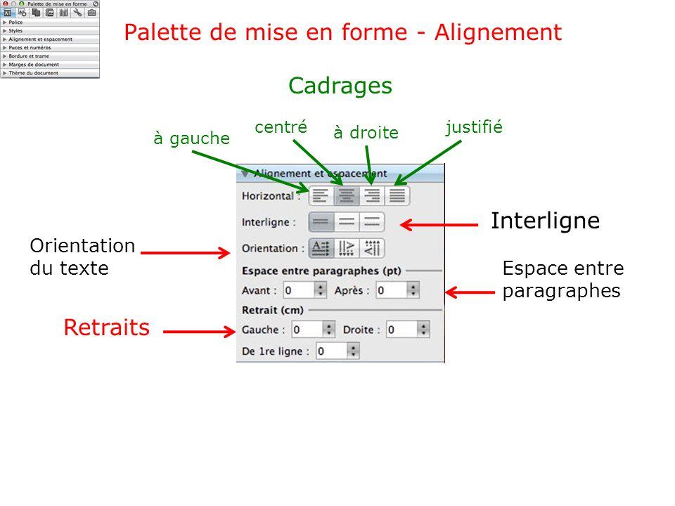 Palette de mise en forme - Alignement Cadrages à gauche centré à droite justifié Retraits Espace entre paragraphes Orientation du texte Interligne