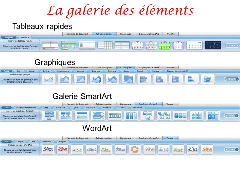 La galerie des éléments Tableaux rapides Graphiques Galerie SmartArt WordArt