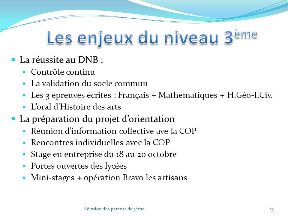 La réussite au DNB : Contrôle continu La validation du socle commun Les 3 épreuves écrites : Français + Mathématiques + H.Géo-I.Civ. Loral dHistoire d