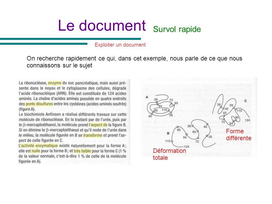 Le document On complète l analyse pour sortir des informations précises et notamment faire le lien entre la théorie (ce que nous savions) et cet exemple pratique.