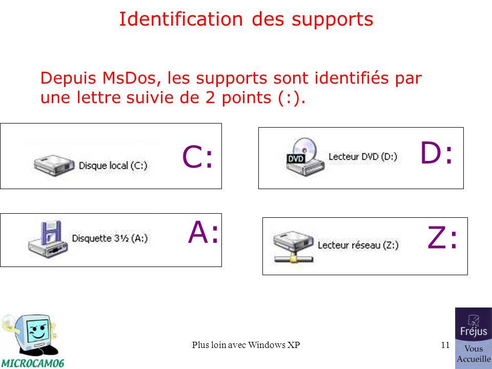 Plus loin avec Windows XP11 Identification des supports Depuis MsDos, les supports sont identifiés par une lettre suivie de 2 points (:).