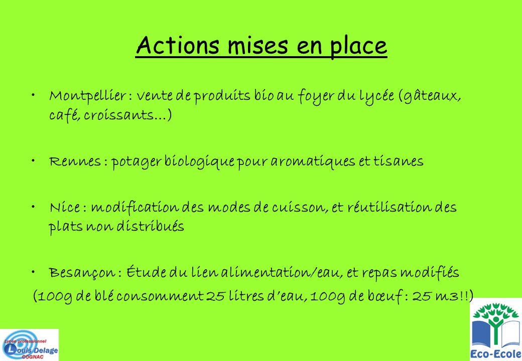 Actions mises en place Montpellier : vente de produits bio au foyer du lycée (gâteaux, café, croissants…) Rennes : potager biologique pour aromatiques