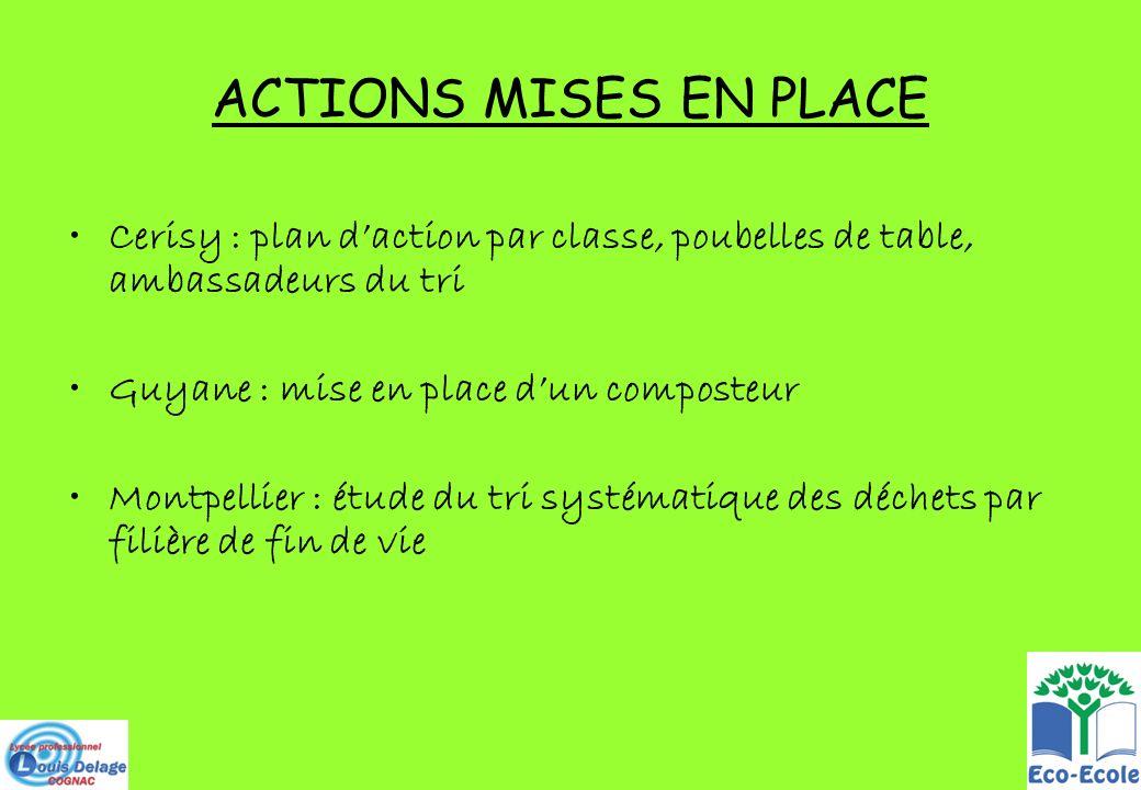 ACTIONS MISES EN PLACE Cerisy : plan daction par classe, poubelles de table, ambassadeurs du tri Guyane : mise en place dun composteur Montpellier : é