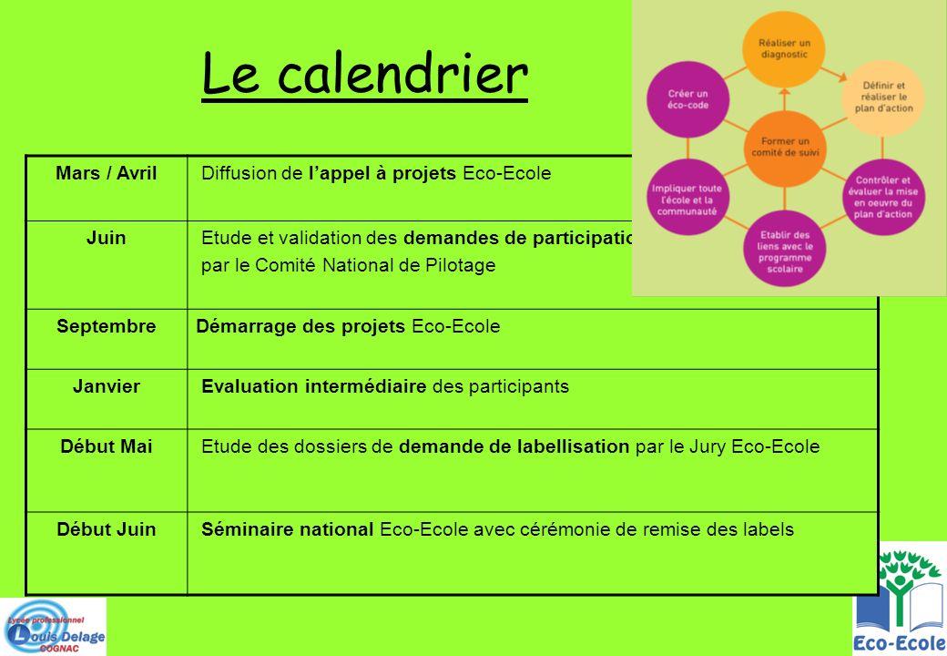 Le calendrier Mars / Avril Diffusion de lappel à projets Eco-Ecole Juin Etude et validation des demandes de participation par le Comité National de Pi